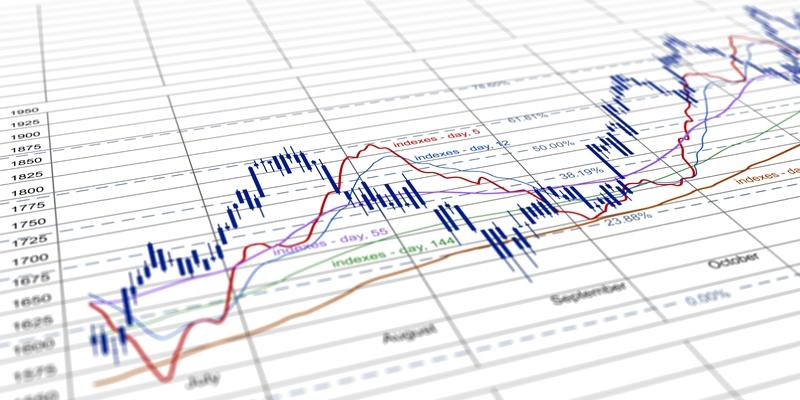 调整临近尾声 未来投资布局两条主线
