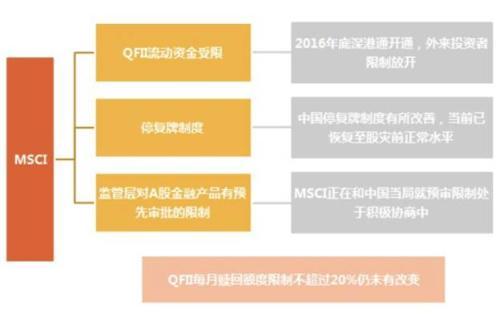 A股本周迎MSCI大考 证监会公开表态:乐见其成(股)