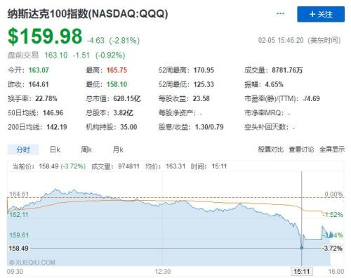 欧美股市暴跌原因揭秘 对A股有什么影响