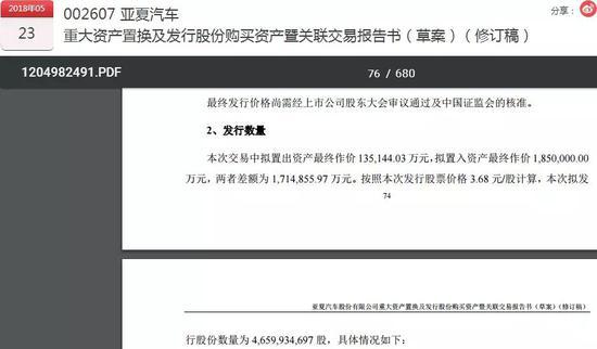 若中公教育本次借壳上市成功,那亚夏汽车总股本将变为约54.8亿股!